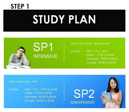 ev-study-plan-2